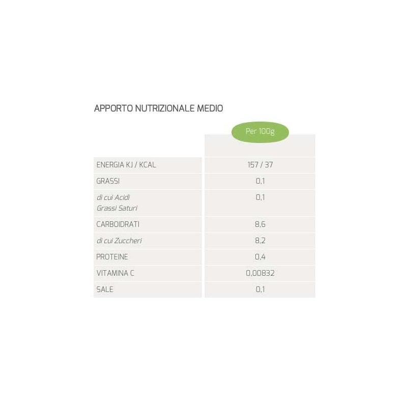 Crema di cocco spalmabile Bio