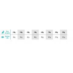 Ragu montanaro vegano i sughetti pronti iVegan